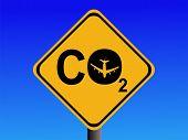 Air Travel Co2 Emissions