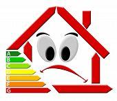 Energetic waste