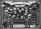Vintage Graphic Blackboard For Butcher Shop