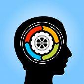 Thinking symbol