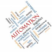 Automation Word Cloud Concept Angled