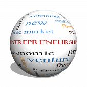 Entrepreneurship 3D Sphere Word Cloud Concept