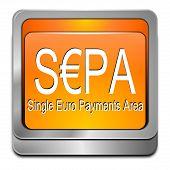 SEPA - Single Euro Payments Area - Button