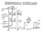 picture of flush  - Flush toilet flushing mechanism diagram - JPG