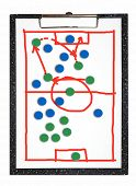 Footbal (soccer) attacking strategy