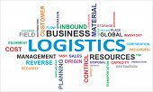 Word Cloud - logistiek