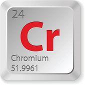 chromium element