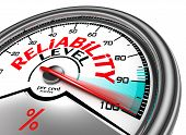 Reliability Level Conceptual Meter