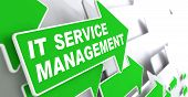 IT Service Management Concept.