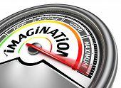 Imagination Conceptual Meter