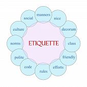 image of polite  - Etiquette concept circular diagram in pink and blue with great terms such as manners nice polite and more - JPG