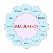 Regulation Circular Word Concept