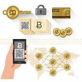 Bitcoin Related Items - P2P System, Secure Key