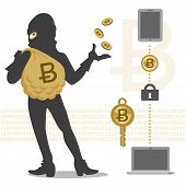 Bitcoin Hacker And Transaction