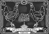 Vintage Blackboard Of English Cut Of Chicken