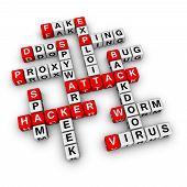 Ataque de hacker