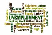 Unemployment word cloud on white background
