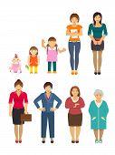 Generation Women Flat