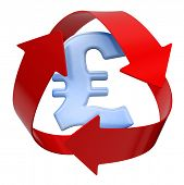 Recycle pound (clipping path included)