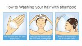 image of cleanse  - Step cleansing hair with shampoo and Conditioner of women - JPG