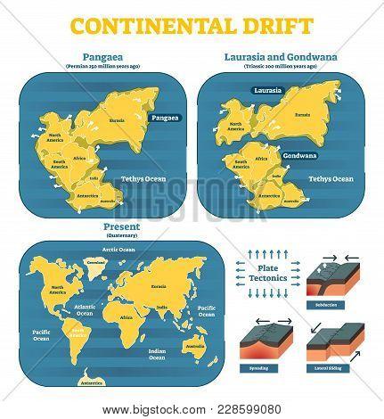 Continental Drift Chronological Movement Historical