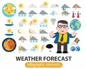 Weather Forecast Infographics Elements, Tv Weather News Reporter At Work, Tv Weather Prediction Fore poster