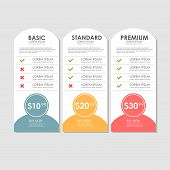 Set Offer Tariffs. Ui Ux Vector Banner For Web App. Set Pricing Table, Order, Box, Button, List With poster