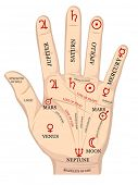 stock photo of karma  - Palm with fate lines diagram - JPG