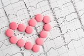 Pills In Heart Shape Over Paper Cardiogram, Overhead View, Flat Lay poster