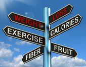 Poste indicador de pérdida de peso calorías y fibra ejercicio frutas