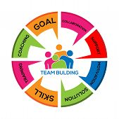 Team Building Infographic. Vector Illustration. Concept Map About Team Building poster