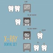 Comics about dental X-ray. Vector illustration for children dentistry and orthodontics.