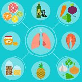 Infographics Of Food For Helpful For Healthy Lungs