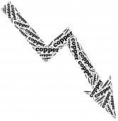 Copper Commodity Price Drop. Word Cloud Illustration.