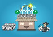 Alternative Energy Home