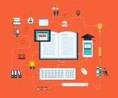 Distance education and e-learning