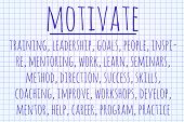 Motivate Word Cloud