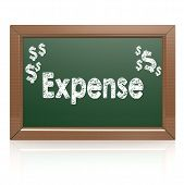 Expense Word On Chalkboard
