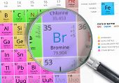 Постер, плакат: Bromine Element Of Mendeleev Periodic Table Magnified With Mag
