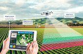 Smart Farming, Hi-tech Agriculture Conceptual, Drone Ai Automatic, Agriculture Technology poster