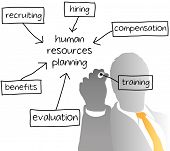 Enterprise HR manager drawing a company human resources business plan