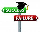 Graduation hat decision making concept