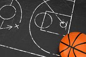Basketball Tactics Concept. Basketball Ball Over Black Chalkboard With Basketball Court And Game Str poster