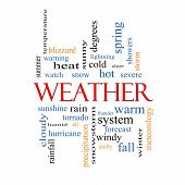 foto of sleet  - Weather Word Cloud Concept with great terms such as rain sunshine forecast and more - JPG