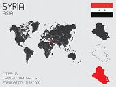 Set Of Infographic Elements For The Country Of Syria