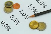 Interest rates listed on piece of paper and Euro coins