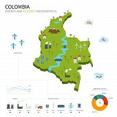 Energy industry and ecology of Colombia