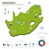 Energy industry and ecology of KwaNdebele