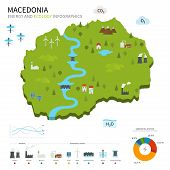 pic of macedonia  - Energy industry and ecology of Macedonia vector map with power stations infographic - JPG