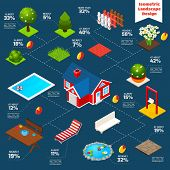 image of building exterior  - Landscape design isometric infographics set with house garden and exterior decoration elements vector illustration - JPG